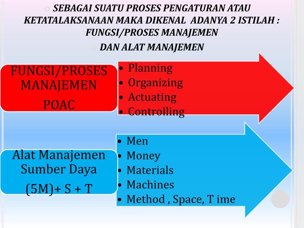 Materi manajemen konstruksi ppt