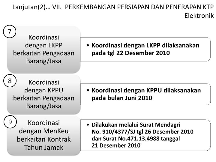 Ppt Kementerian Dalam Negeri R Epublik I Ndonesia Powerpoint