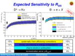 expected sensitivity to r aa
