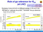 role of pp reference for r aa at lhc