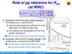 role of pp reference for r aa at rhic