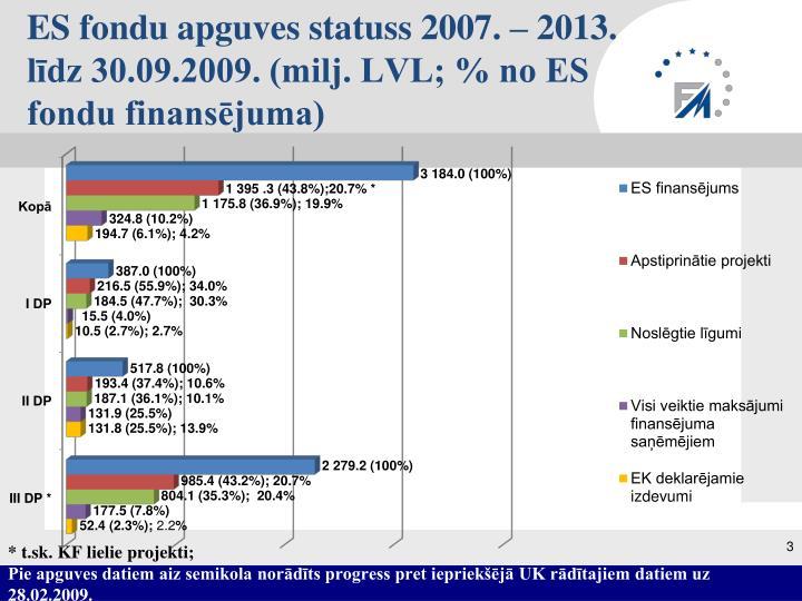 Es fondu apguves statuss 2007 2013 l dz 30 09 2009 milj lvl no es fondu finans juma