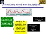 deconstructing how to think about projects