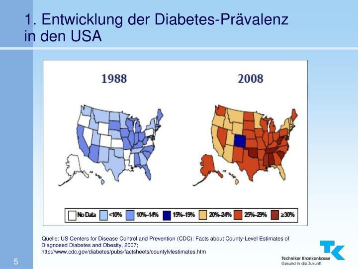 1. Entwicklung der Diabetes-Prävalenz