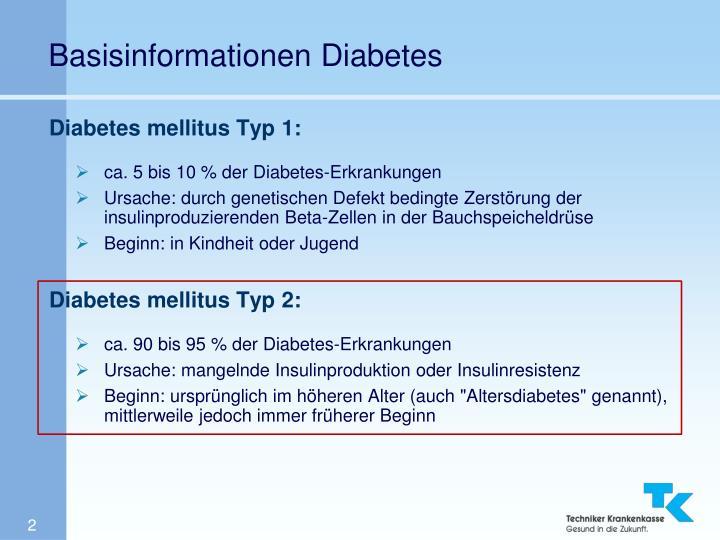 Basisinformationen diabetes