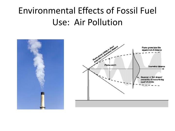 the threat of fossil fuel pollution to human health Fossil fuels pollution is environmental pollution linked with the production and use of fossil fuels around the world, many nations rely heavily on fossil fuels are fuels derived from deposits of oil which formed over the course of millions of years while the oil is not literally fossilized, it is derived.
