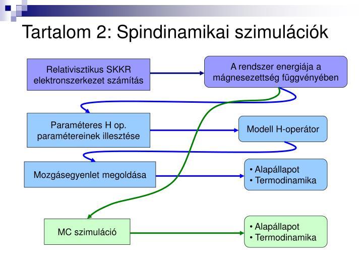 Tartalom 2: Spindinamikai szimulációk