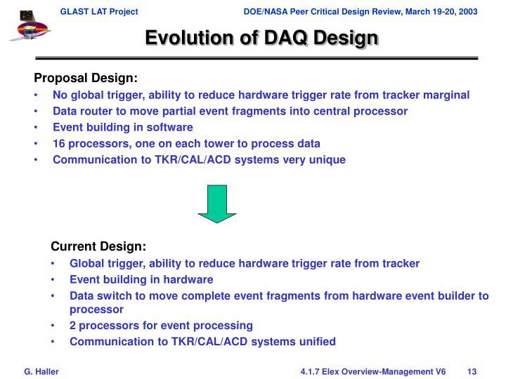 Evolution of DAQ Design