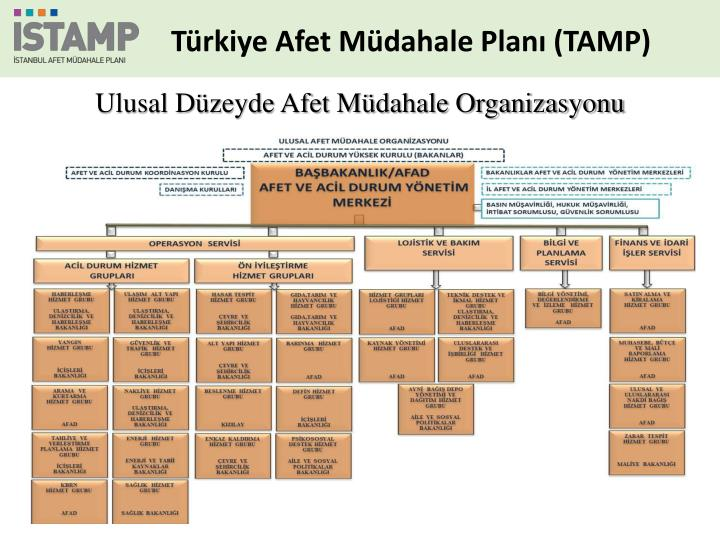 Türkiye Afet Müdahale Planı (TAMP)