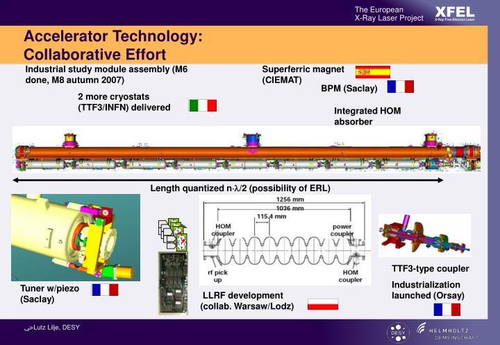 Accelerator Technology: