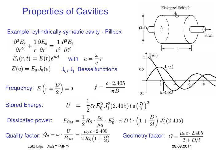 Properties of Cavities