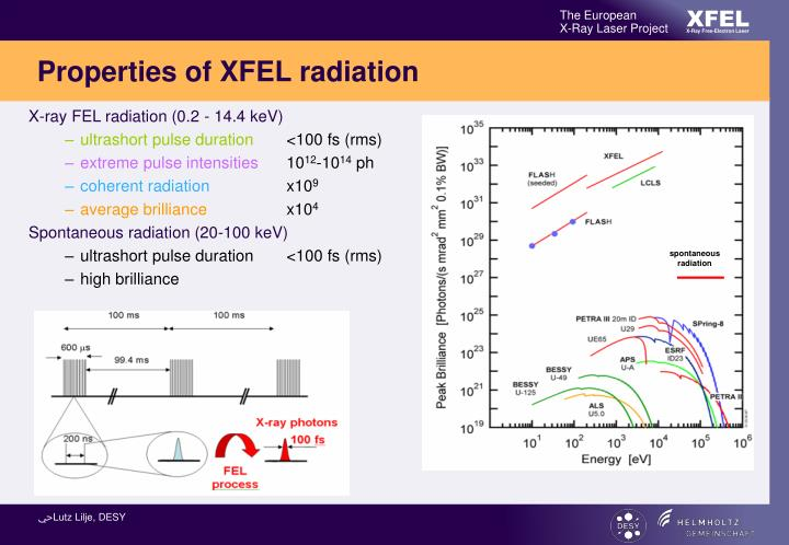 Properties of XFEL radiation