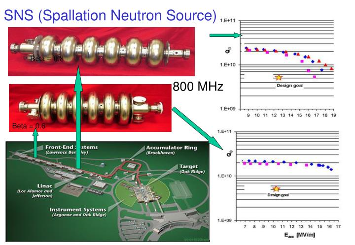 SNS (Spallation Neutron Source)