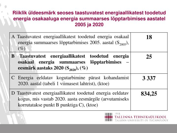 Riiklik üldeesmärk seoses taastuvatest energiaallikatest toodetud energia osakaaluga energia summaarses lõpptarbimises aastatel 2005 ja 2020