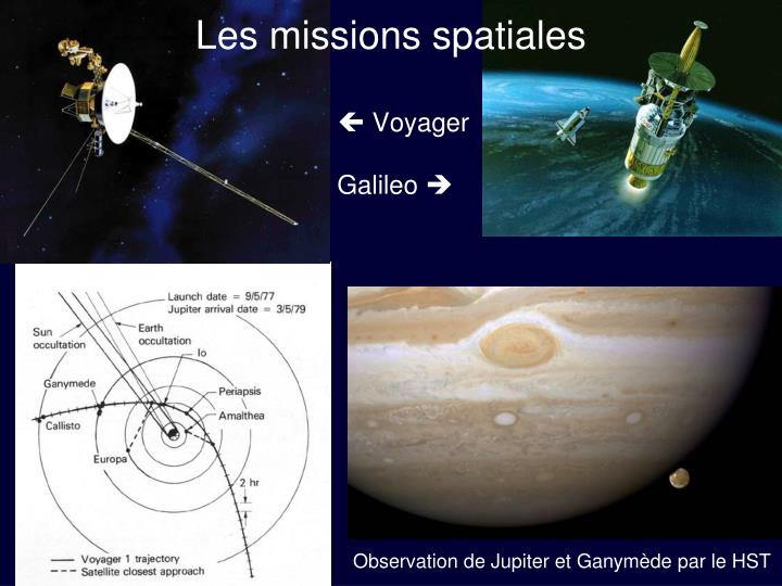 Les missions spatiales