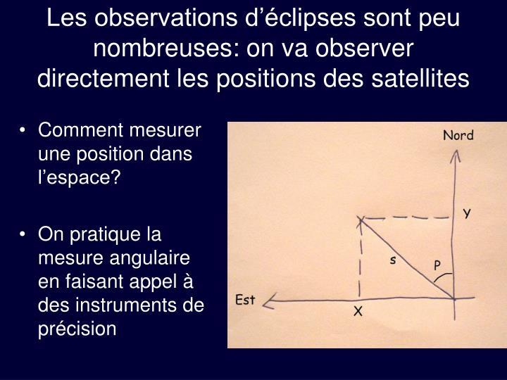 Les observations d'éclipses sont peu nombreuses: on va observer directement les positions des satellites