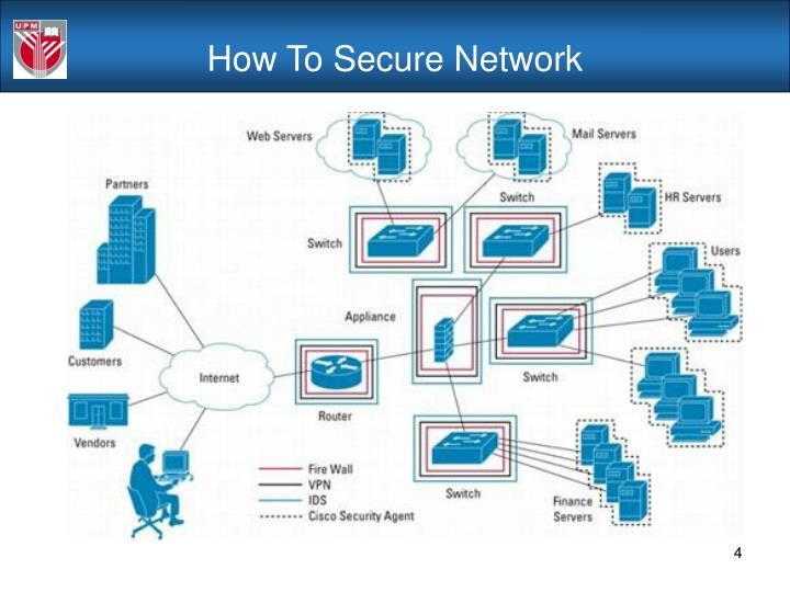 How To Secure Network