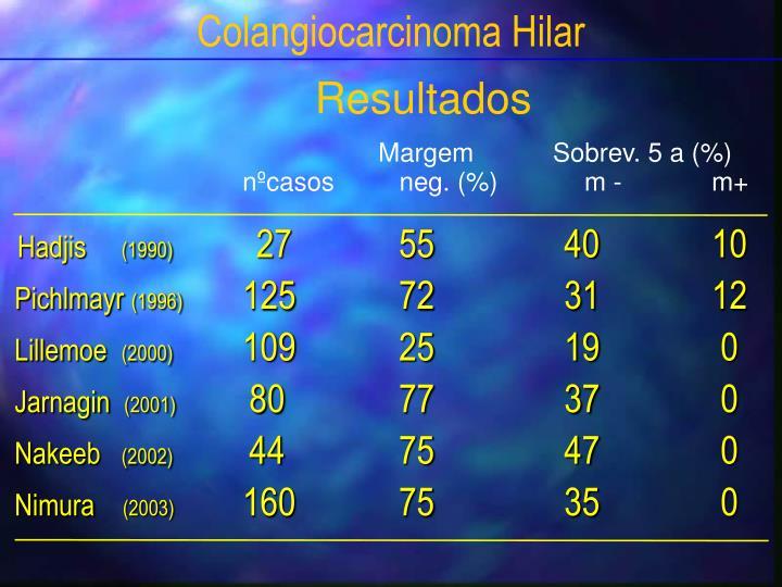 Colangiocarcinoma Hilar