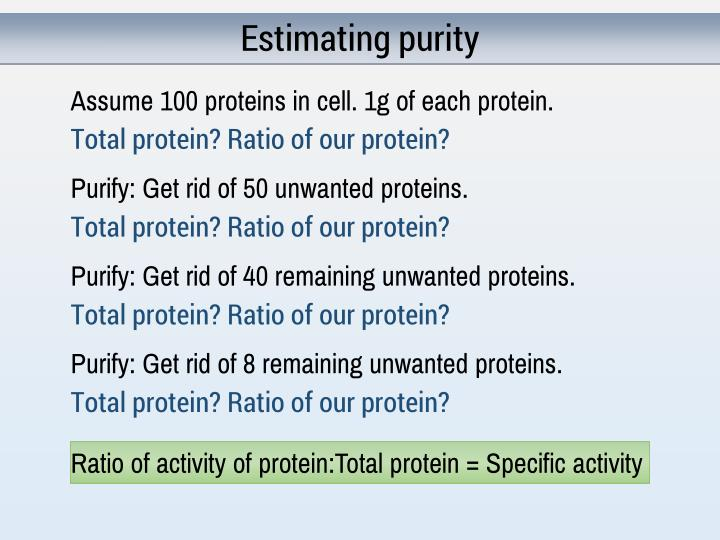 Estimating purity