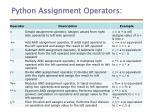 python assignment operators