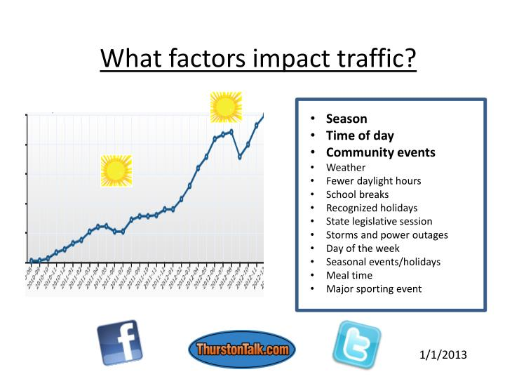 What factors impact traffic?