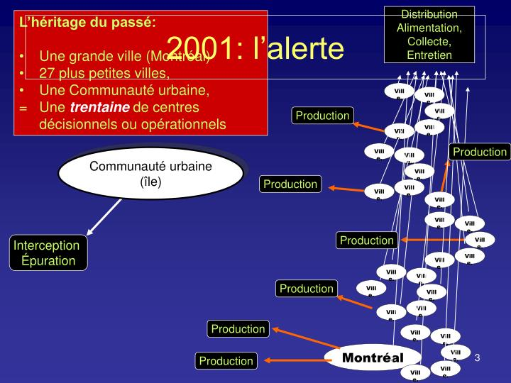 2001 l alerte1