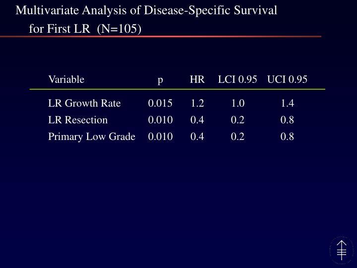 Multivariate Analysis of Disease-Specific Survival