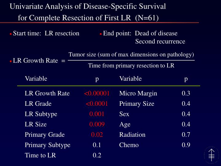 Tumor size (sum of max dimensions on pathology)