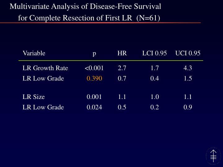 Multivariate Analysis of Disease-Free Survival