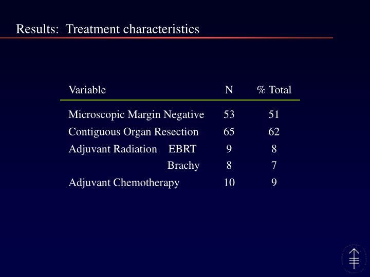 Results:  Treatment characteristics