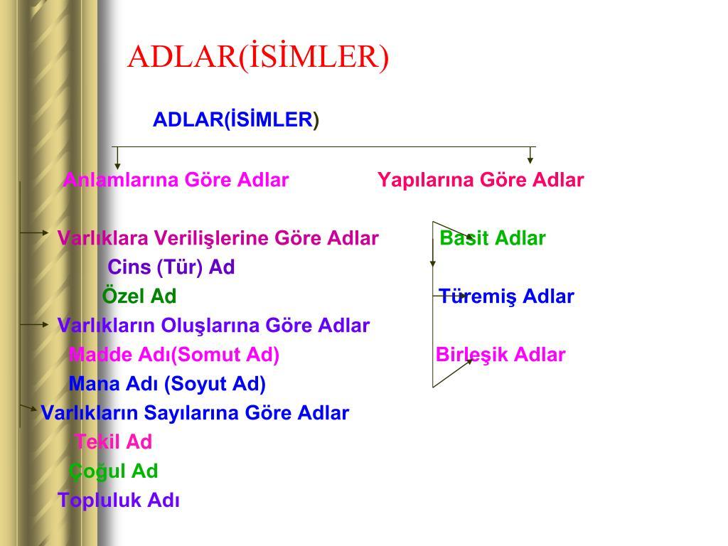 Adlar ppt - adlar(İsİmler) powerpoint presentation, free download