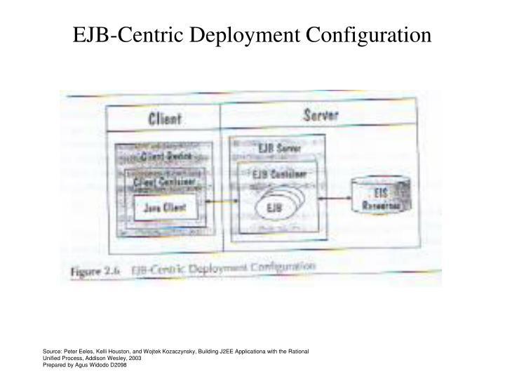 EJB-Centric Deployment Configuration
