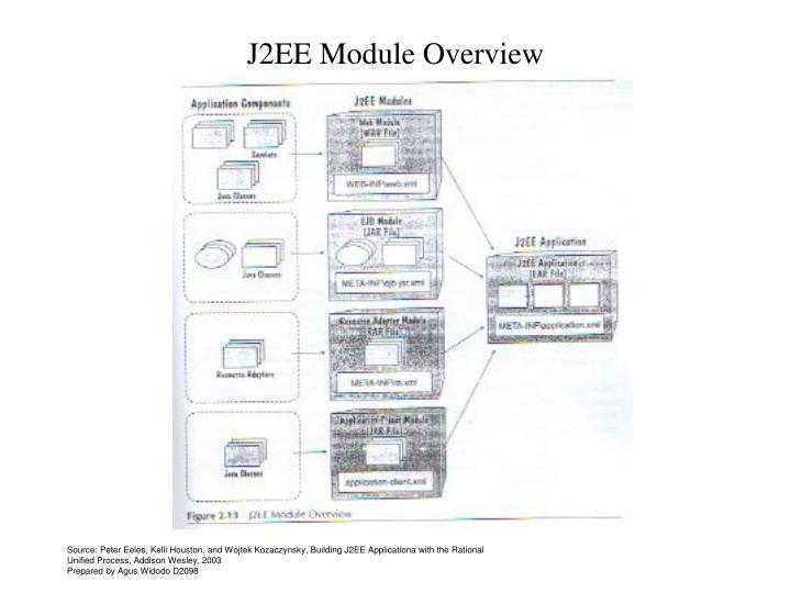 J2EE Module Overview