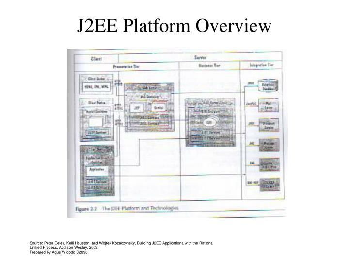 J2EE Platform Overview
