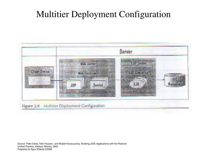 Multitier Deployment Configuration