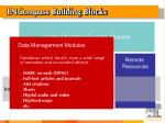encompass building blocks1