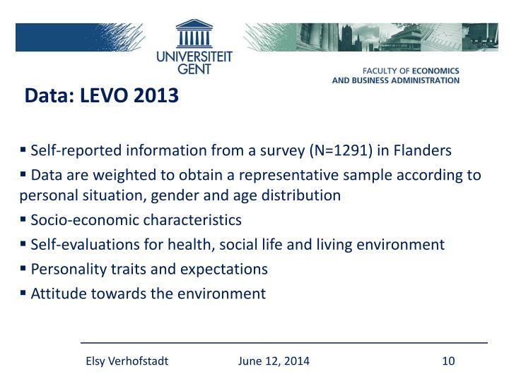 Data: LEVO 2013