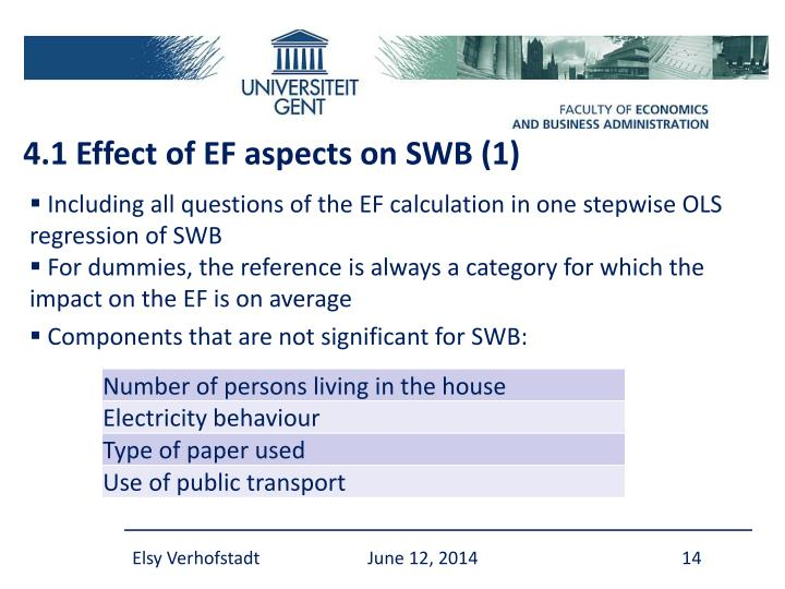 4.1 Effect of EF aspects on SWB (1)