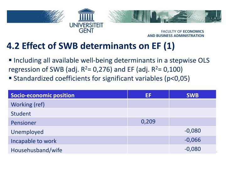 4.2 Effect of SWB determinants on EF (1)