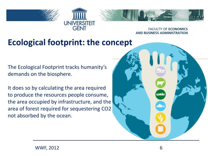 Ecological footprint: the concept