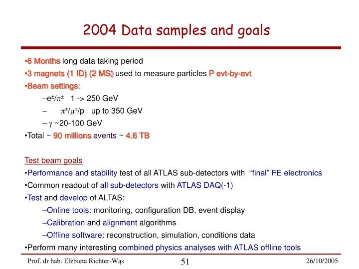 2004 Data samples and goals