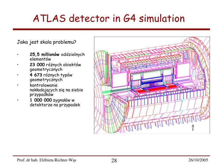 ATLAS detector in G4 simulation