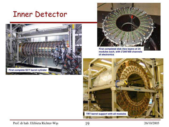 Inner Detector