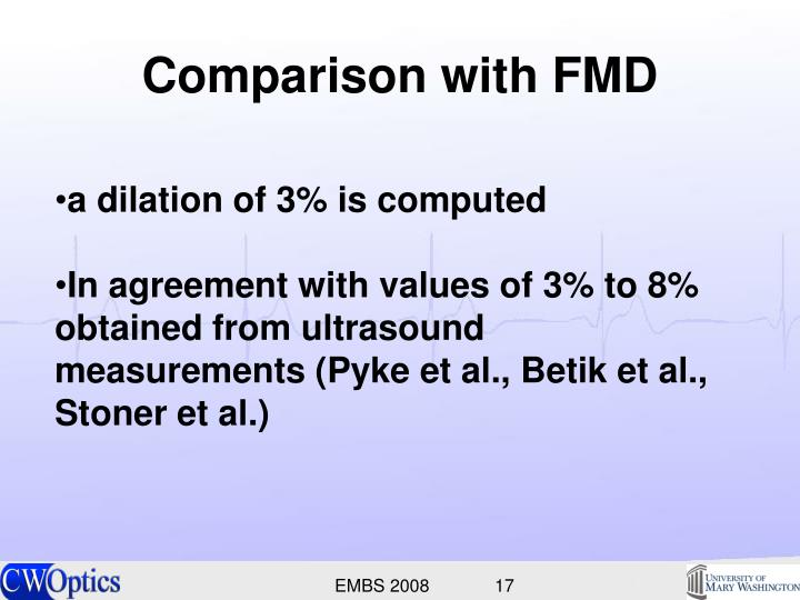 Comparison with FMD