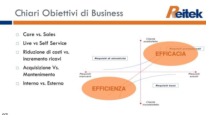 Chiari Obiettivi di Business