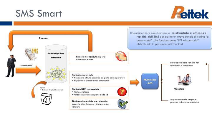 SMS Smart