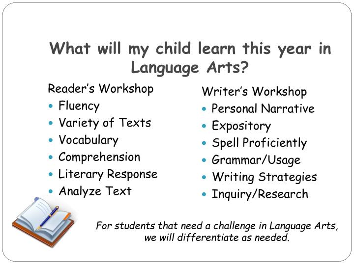 What will my child learn this year in Language Arts?