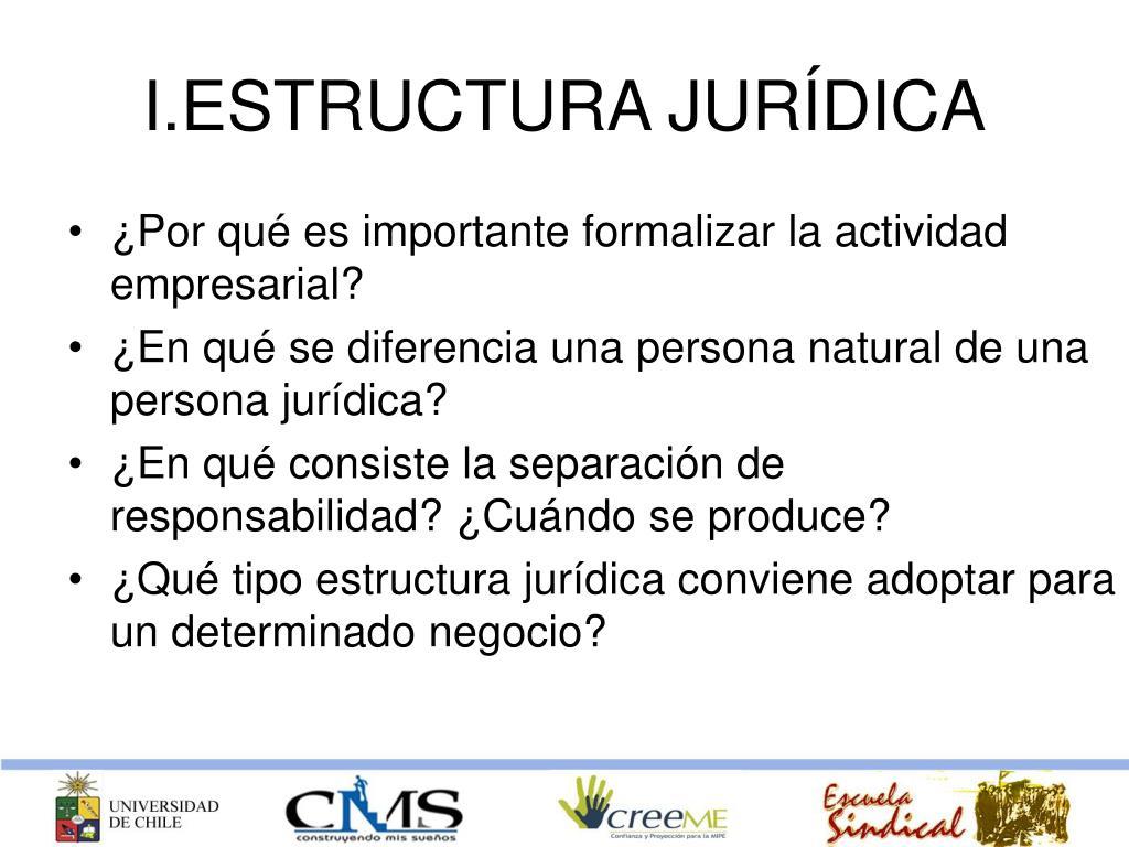 Ppt Nociones De Derecho Comercial Para La Mipyme