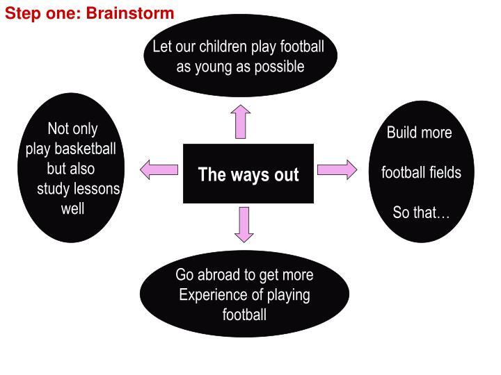 Step one: Brainstorm