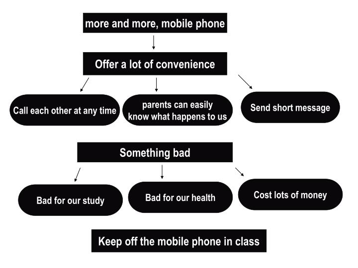 more and more, mobile phone
